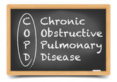 Blackboard COPD — Vector de stock
