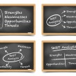 Blackboard SWOT set — Stock Vector #62335747