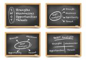 Blackboard SWOT set — Stock Vector