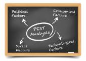 Blackboard PEST Analysis — ストックベクタ