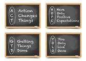 Blackboard Motivation Terms — Stock Vector