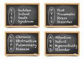 Blackboard Medical Terms — Stock Vector
