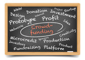 Blackboard Crowdfunding — Stockvector