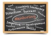 Mentoring Wordcloud — Διανυσματικό Αρχείο