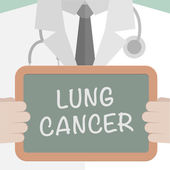 Medical Board Lung Cancer — Stock Vector