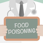 Food Poisoning — Stock Vector