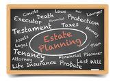 Wordcloud planificación inmobiliaria — Vector de stock