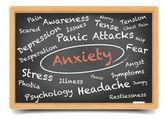 Wordcloud anxiété — Vecteur