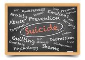 Wordcloud självmord — Stockvektor