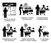 Shopping at Store and Redeeming Online Voucher Process Step by Step Stick Figure Pictogram Icons — 图库矢量图片