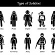 Soldier Types and Class Stick Figure Pictogram Icons — Stock Vector #54773749