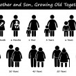 Mother and Son Life Growing Old Together Process Stages Development Stick Figure Pictogram Icons — Stock Vector #55252317