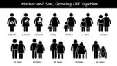 Mother and Son Life Growing Old Together Process Stages Development Stick Figure Pictogram Icons — Stock Vector