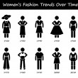 Woman Fashion Trend Timeline Clothing Wear Style Evolution by Year Stick Figure Pictogram Icons — Stock Vector #56381985