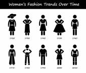 Woman Fashion Trend Timeline Clothing Wear Style Evolution by Year Stick Figure Pictogram Icons — Stock vektor