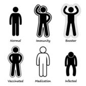 Human Health Immune System Strong Antibody Stick Figure Pictogram Icons — 图库矢量图片