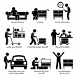 Постер, плакат: Buy Furniture From Self Service Store Step by Steps Stick Figure Pictogram Icons