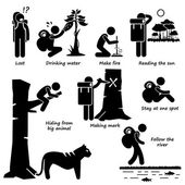 Survival Tips Guides when Lost in the Jungle Actions Stick Figure Pictogram Icons — Vettoriale Stock