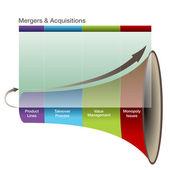 3d Mergers Aquisitions Graph — Stock Vector