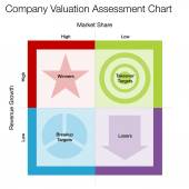 Company Valuation Assessment Chart — Stock Vector