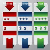Ranking Assessment Chart — Stock Vector