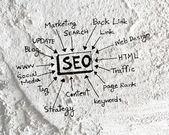 Seo Idea SEO Search Engine Optimization on Cement wall texture — Stock Photo