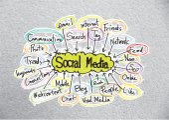Social Media idea design — Stock Vector