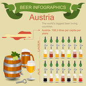 Beer infographics. The world's biggest beer loving country - Aus — Stock Vector