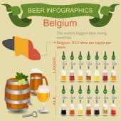 Beer infographics. The world's biggest beer loving country - Bel — Stock Vector