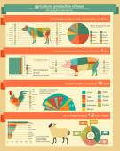 Agriculture, animal husbandry infographics, Vector illustrations — Vettoriale Stock