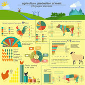 Agriculture, animal husbandry infographics, Vector illustrations — Stockvektor