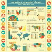 Agriculture, animal husbandry infographics — Vector de stock