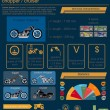 Постер, плакат: Set of motorcycles elements transportation infographics