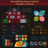 House remodeling infographic. Set interior elements for creating — Stock Vector