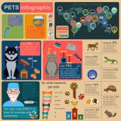 Domestic pets infographic elements, helthcare, vet — Stock Vector