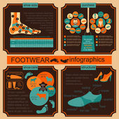 Footwear infographics elements. Easily edited — Stock Vector