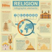 Religion infographics — Stock Vector