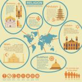 Religion infographics — Stock Vector