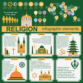 Religion infographics — Stok Vektör