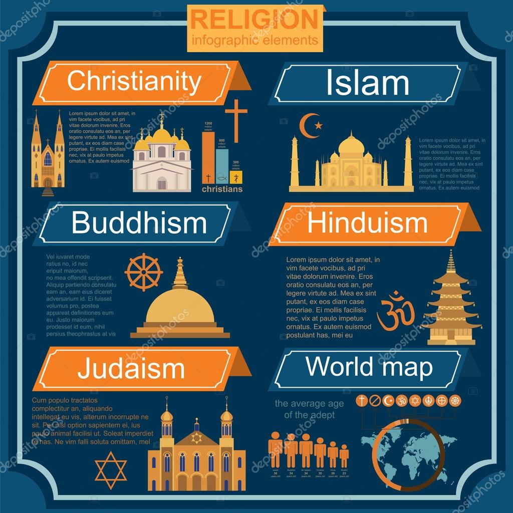 Infographic definition iconoclasm in christianity