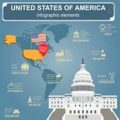 United States of America infographics, statistical data, sights. — Stock Vector