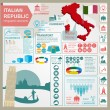Italian Republic infographics, statistical data, sights — Stock Vector #56543651