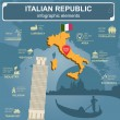 Italian Republic infographics, statistical data, sights — Stock Vector #56543819