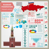 Russian Federation infographics, statistical data, sights — ストックベクタ