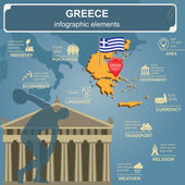Greece infographics, statistical data, sights. Vector illustration — Stock Vector