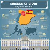 Spain  infographics, statistical data, sights. Vector illustration — Stock Vector