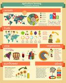 Zemědělství, chov infografika — Stock vektor