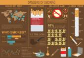 Dangers of smoking, infographics elements — Stock Vector
