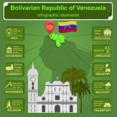 Venezuela infographics, istatistiksel veri, manzaraları — Stok Vektör