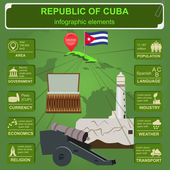Cuba  infographics, statistical data, sights — Stock Vector